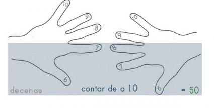 Multiplicar-con-las-manos-425x215